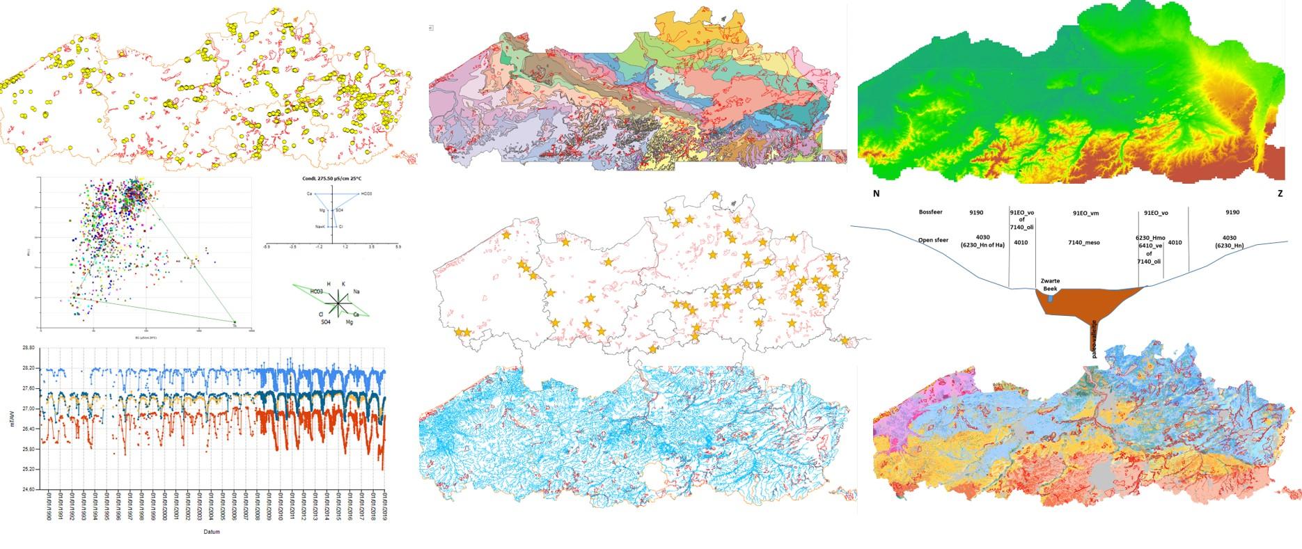 kaarten ecohydrologie